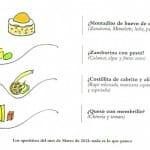 Detalle de los dibujos de Carme Ruscalleda para el micro-menú de aperitivo